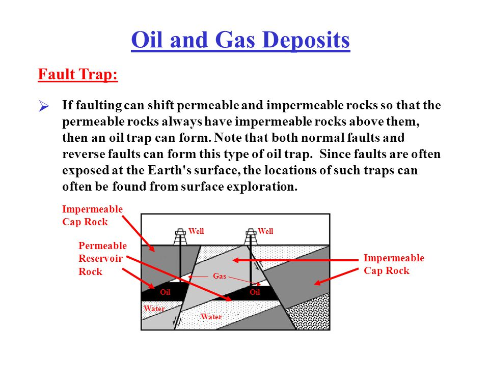 Oil and Gas Deposits shale that contains abundant organic matter that has not decomposed completely.