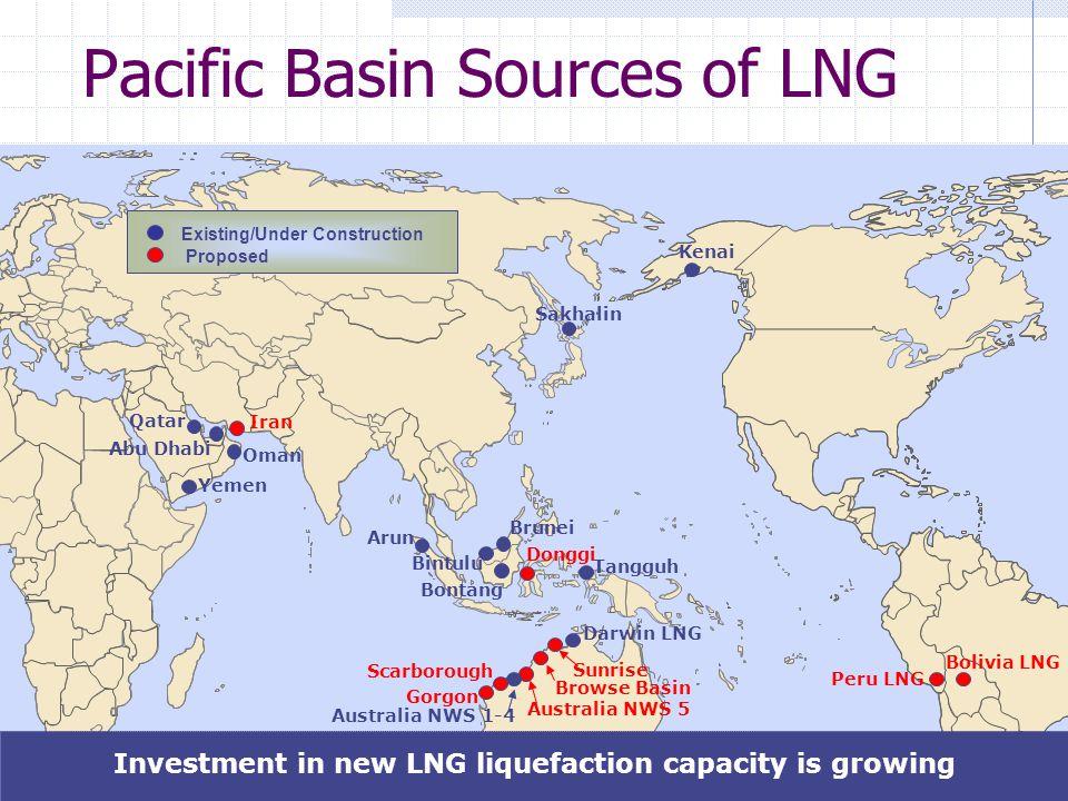 19 Pacific Basin Sources of LNG Peru LNG Bolivia LNG Sunrise Browse Basin Scarborough Australia NWS 5 Kenai Sakhalin Gorgon Darwin LNG Australia NWS 1
