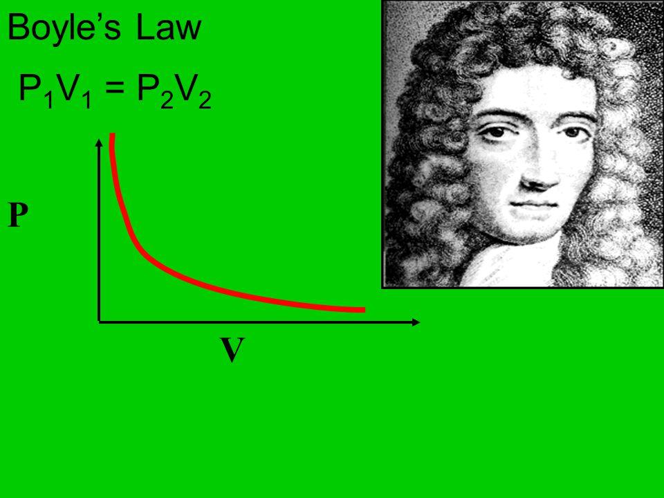 Boyles Law V P P 1 V 1 = P 2 V 2
