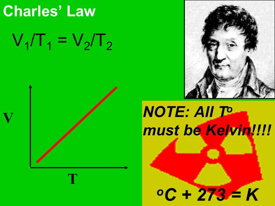 Charles Law T V V 1 /T 1 = V 2 /T 2 NOTE: All T o must be Kelvin!!!! o C + 273 = K