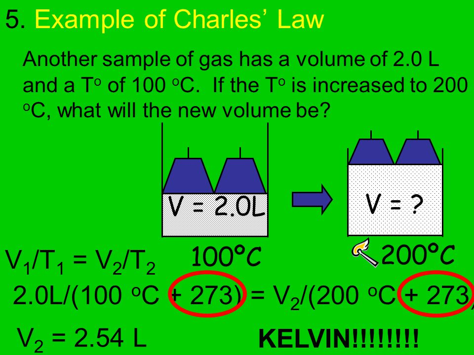 5.Example of Charles Law Another sample of gas has a volume of 2.0 L and a T o of 100 o C.
