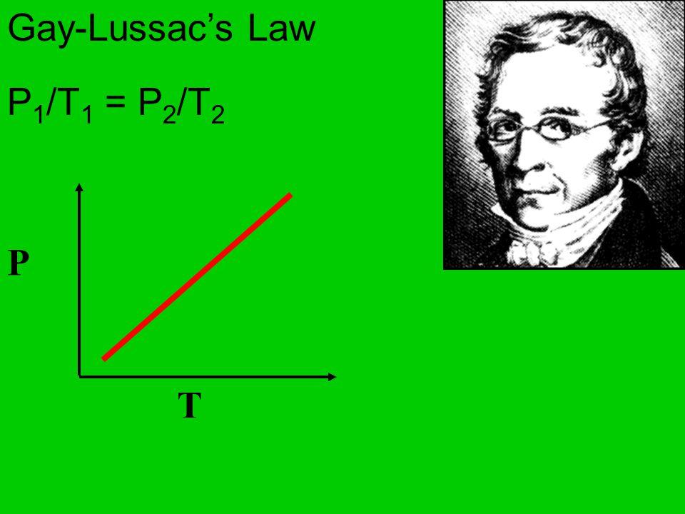Gay-Lussacs Law P 1 /T 1 = P 2 /T 2 T P