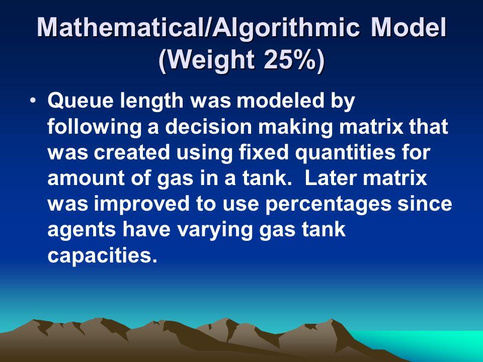 Mathematical/Algorithmic Model (Weight 25%) - cMap