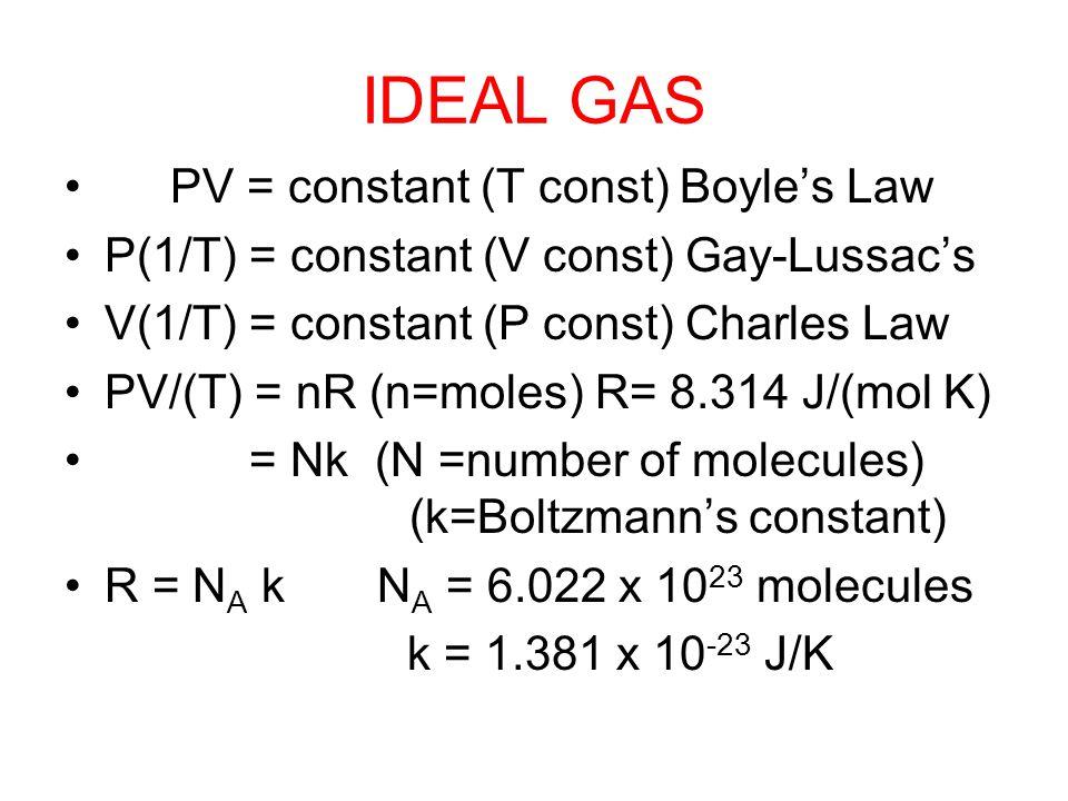 IDEAL GAS PV = constant (T const) Boyles Law P(1/T) = constant (V const) Gay-Lussacs V(1/T) = constant (P const) Charles Law PV/(T) = nR (n=moles) R=