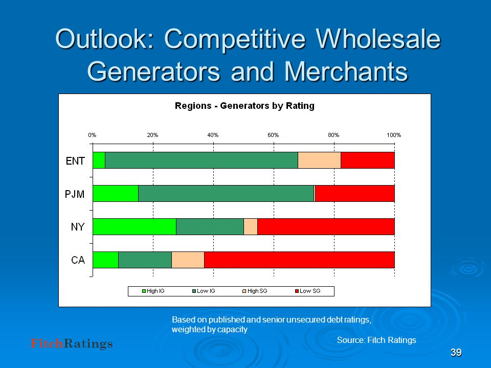 FitchRatings 38 Outlook: Competitive Wholesale Generators and Merchants Based on published and senior unsecured debt ratings, weighted by capacity Bas