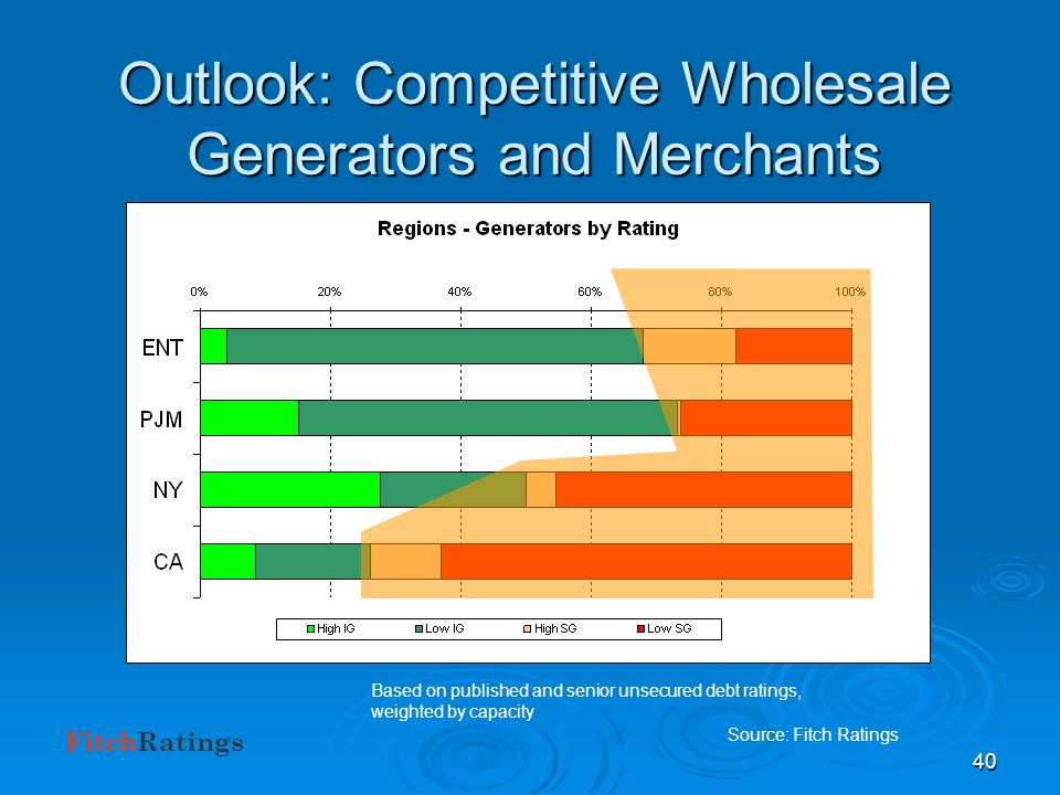 FitchRatings 39 Outlook: Competitive Wholesale Generators and Merchants Based on published and senior unsecured debt ratings, weighted by capacity Bas