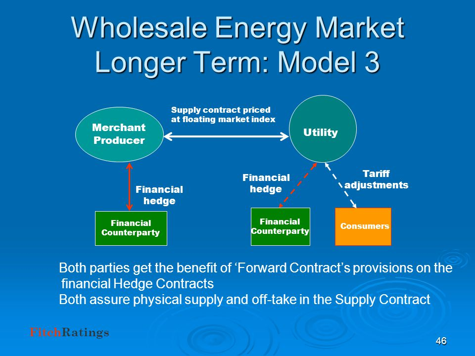 FitchRatings 45 Wholesale Energy Market Longer Term: Model 2 Utility Project Developer Project Developer Asset lease Build & transfer Plant Operator S