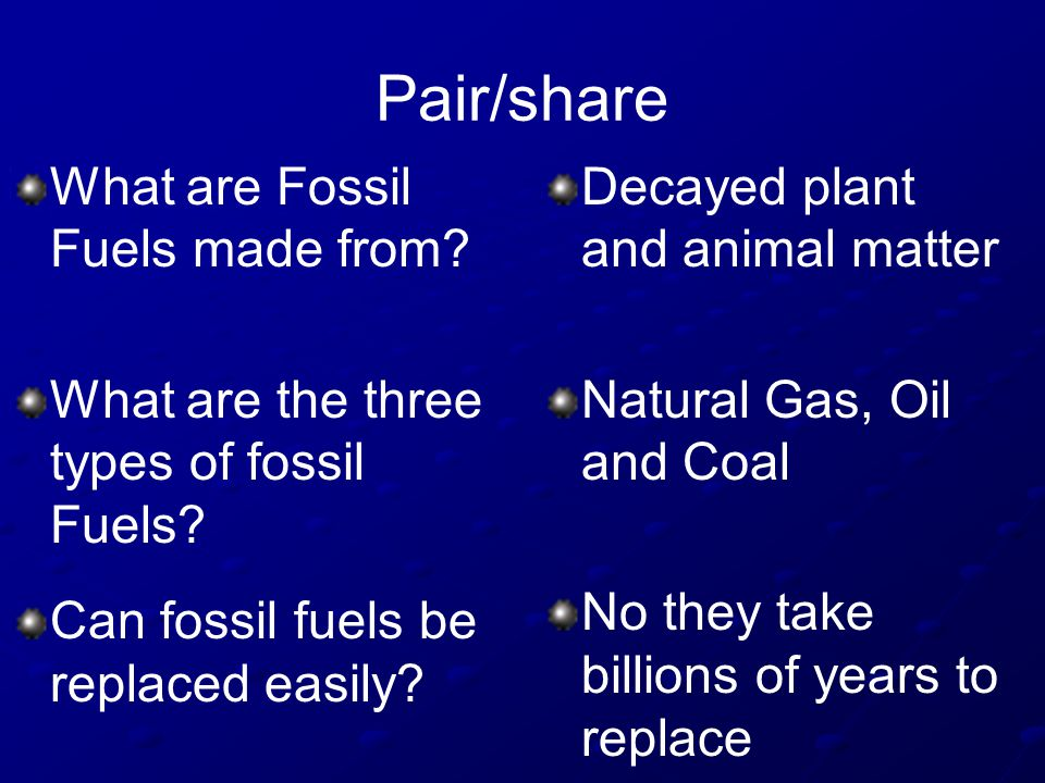 Pair/share What are Fossil Fuels made from.What are the three types of fossil Fuels.