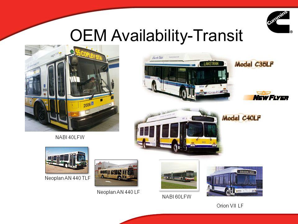 OEM Availability-Transit Neoplan AN 440 TLF Neoplan AN 440 LF NABI 60LFW Orion VII LF NABI 40LFW
