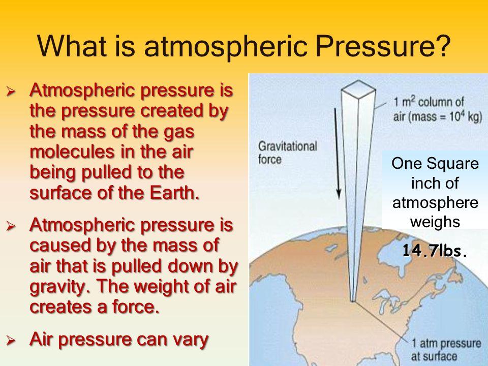 What is atmospheric Pressure.