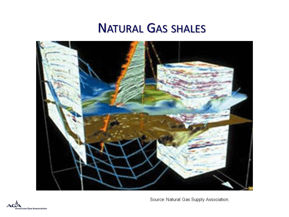 N ATURAL G AS SHALES Source: Natural Gas Supply Association.