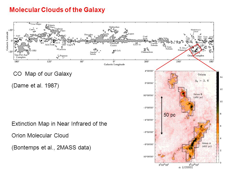Molecular Clouds of the Galaxy Extinction Map in Near Infrared of the Orion Molecular Cloud (Bontemps et al., 2MASS data) CO Map of our Galaxy (Dame et al.