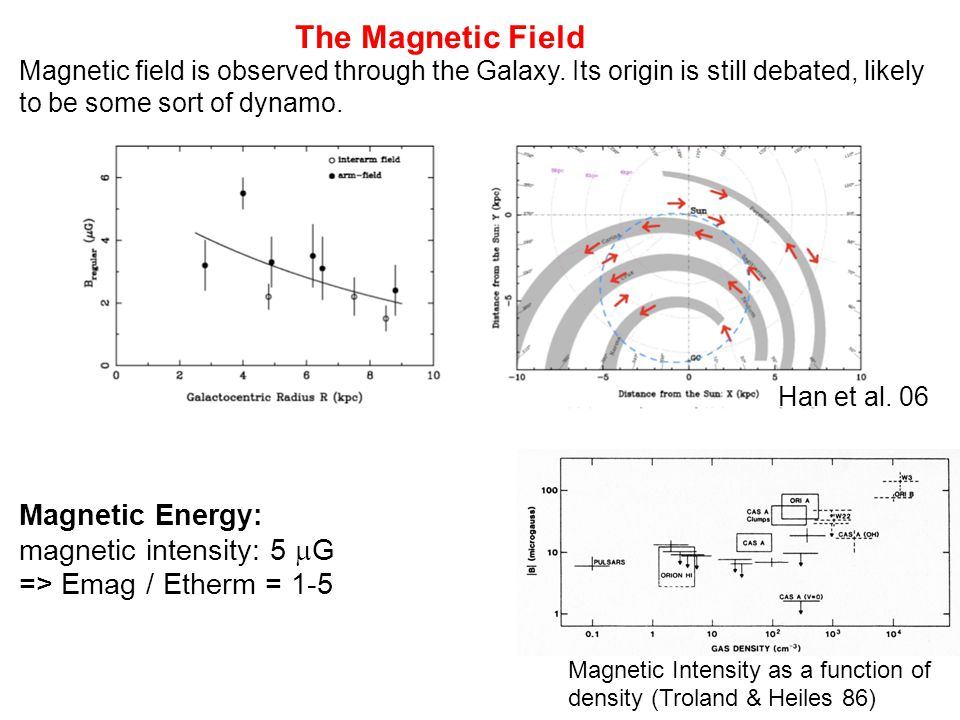 The Magnetic Field Magnetic field is observed through the Galaxy.