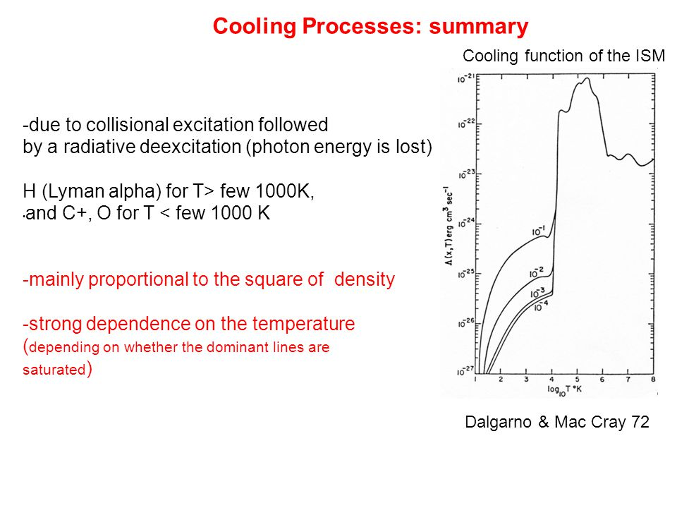 Cooling Processes: summary -due to collisional excitation followed by a radiative deexcitation (photon energy is lost) H (Lyman alpha) for T> few 1000K, and C+, O for T < few 1000 K -mainly proportional to the square of density -strong dependence on the temperature ( depending on whether the dominant lines are saturated ) Cooling function of the ISM Dalgarno & Mac Cray 72