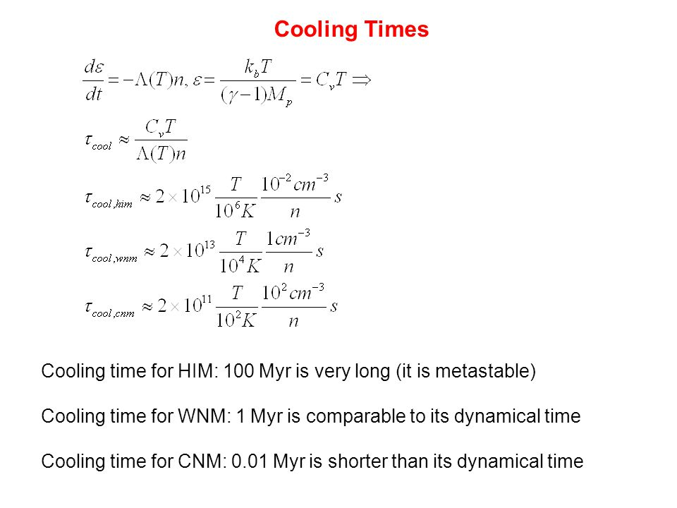 Cooling Times Cooling time for HIM: 100 Myr is very long (it is metastable) Cooling time for WNM: 1 Myr is comparable to its dynamical time Cooling time for CNM: 0.01 Myr is shorter than its dynamical time