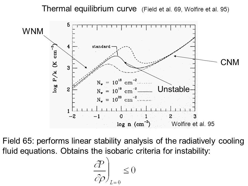 Thermal equilibrium curve (Field et al. 69, Wolfire et al.