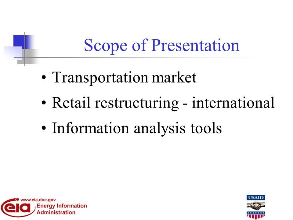 Scope of Presentation Transportation market Retail restructuring - international Information analysis tools