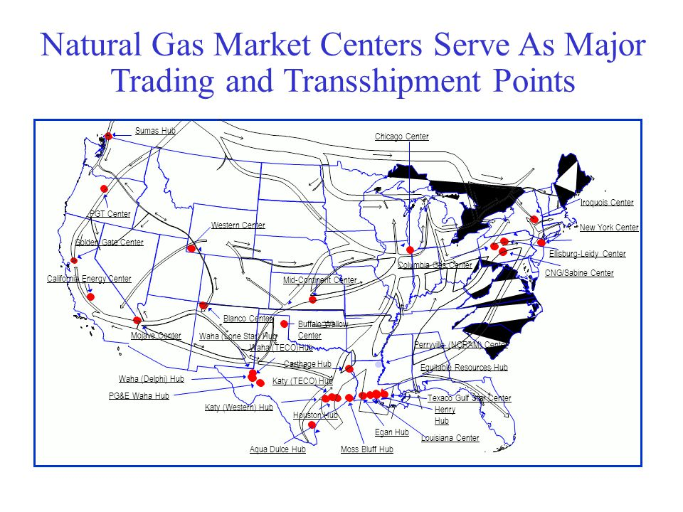 Why Are Analysis Tools of Natural Gas Infrastructure Needed.