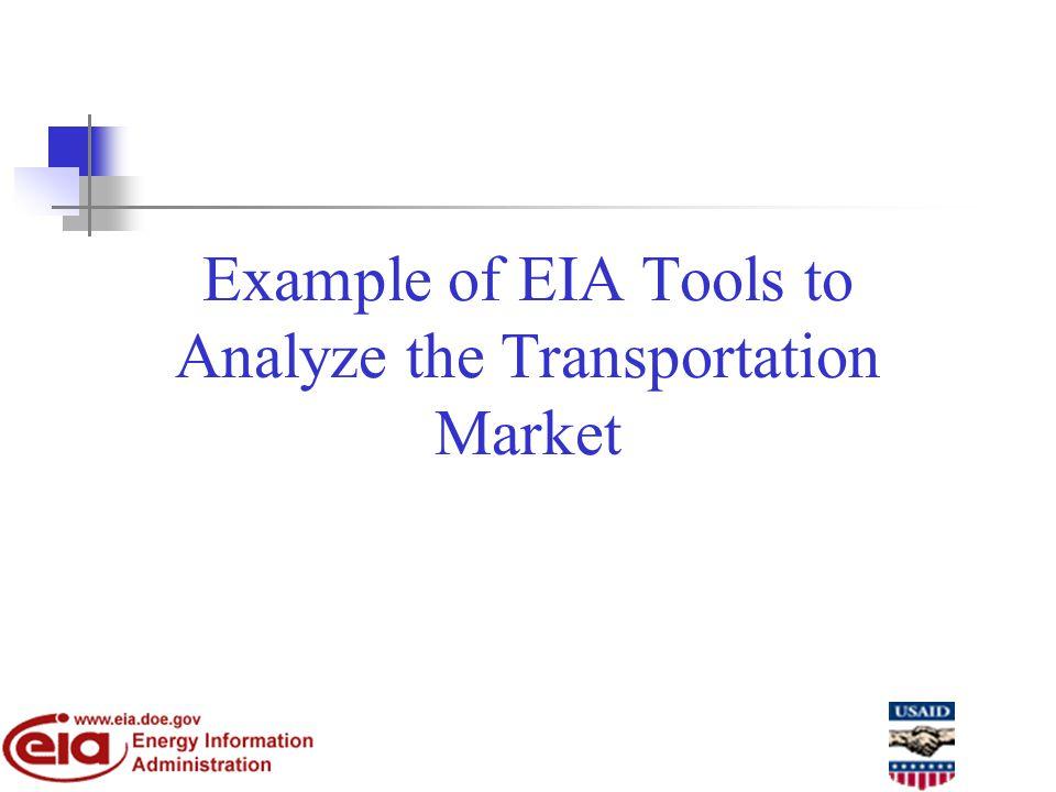 Example of EIA Tools to Analyze the Transportation Market