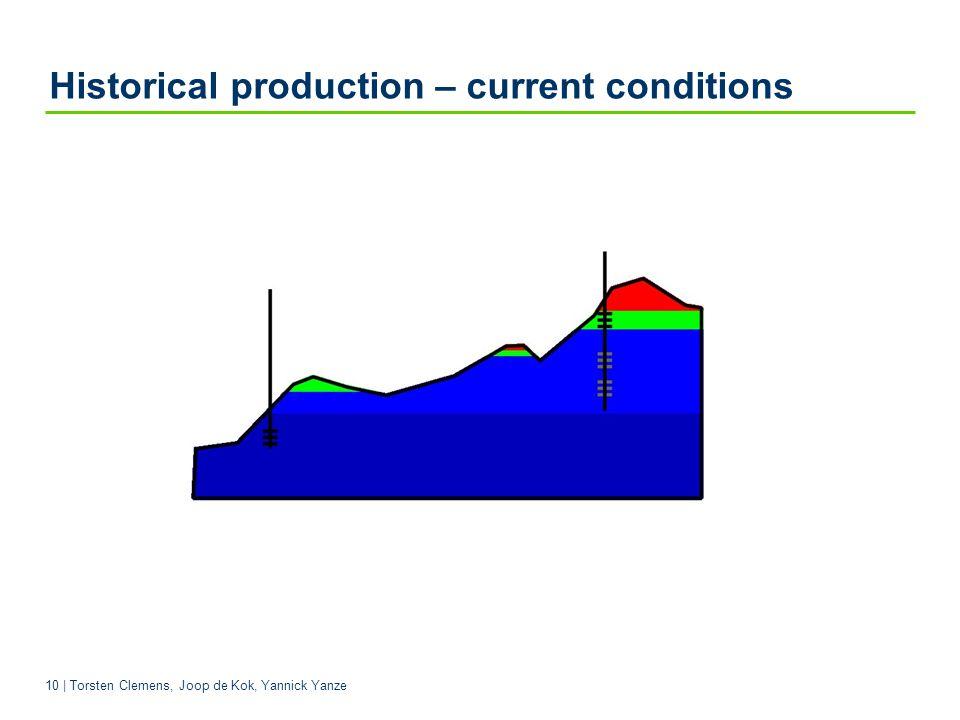 10 | Torsten Clemens, Joop de Kok, Yannick Yanze Historical production – current conditions