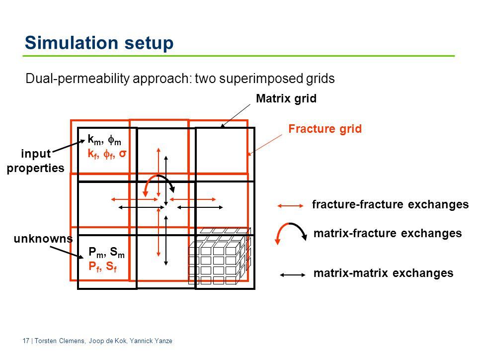 17 | Torsten Clemens, Joop de Kok, Yannick Yanze Dual-permeability approach: two superimposed grids Fracture grid fracture-fracture exchanges Matrix grid matrix-matrix exchanges P m, S m P f, S f unknowns k m, m k f, f, σ input properties matrix-fracture exchanges Simulation setup
