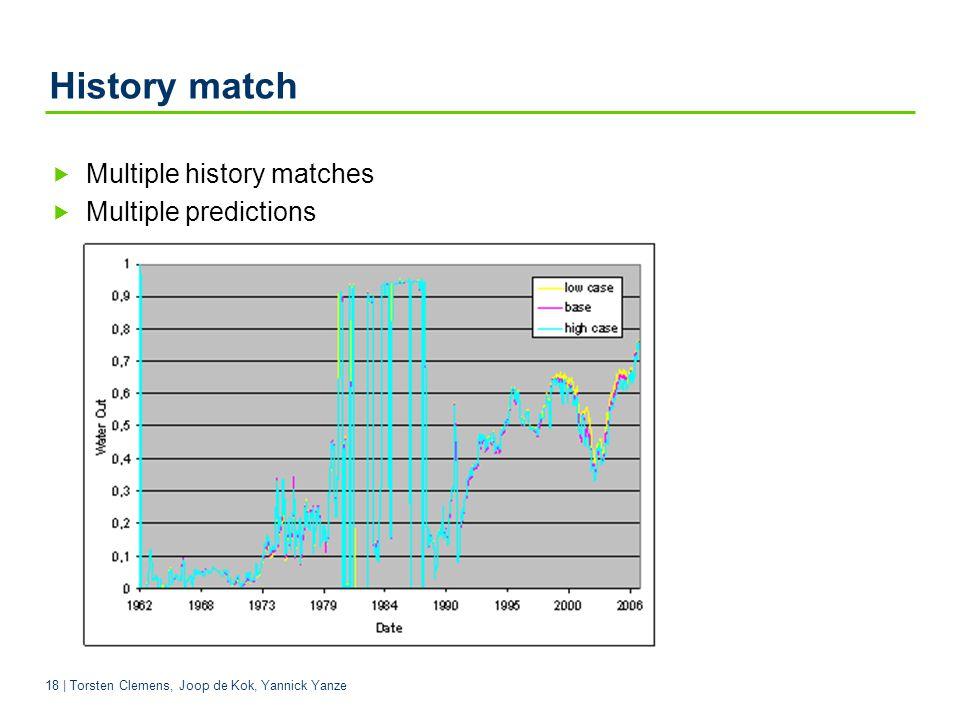18 | Torsten Clemens, Joop de Kok, Yannick Yanze History match Multiple history matches Multiple predictions
