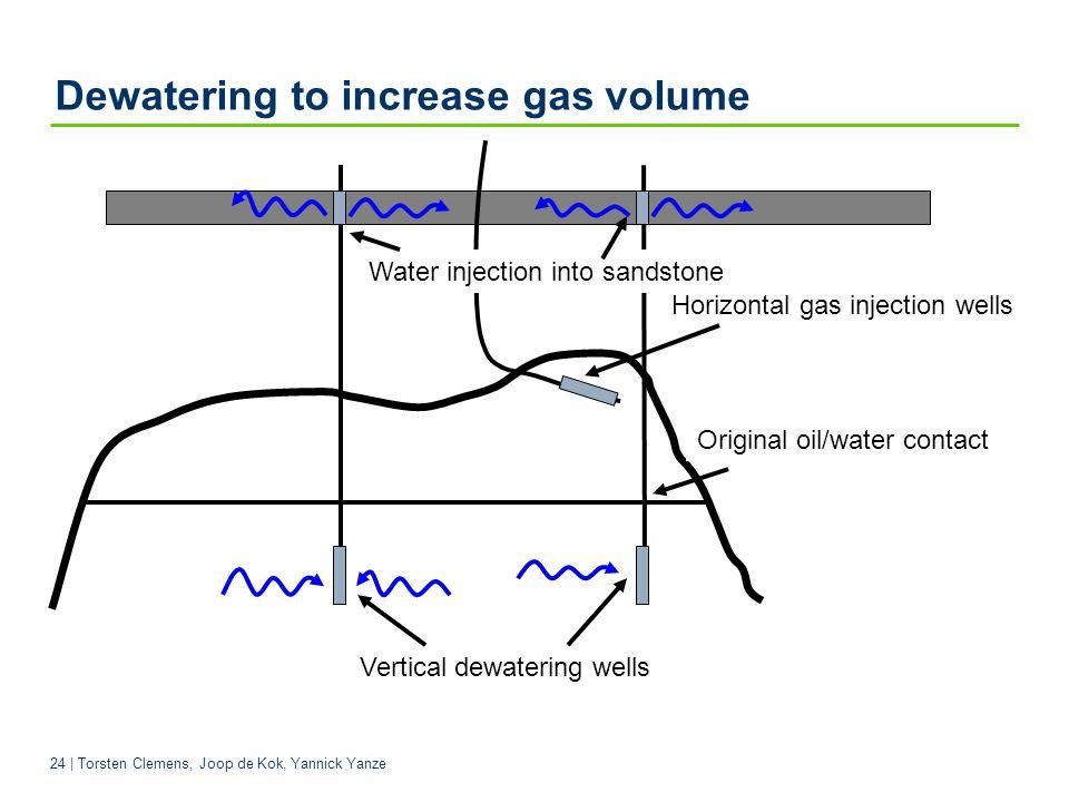 24 | Torsten Clemens, Joop de Kok, Yannick Yanze Dewatering to increase gas volume Original oil/water contact Vertical dewatering wells Water injection into sandstone Horizontal gas injection wells