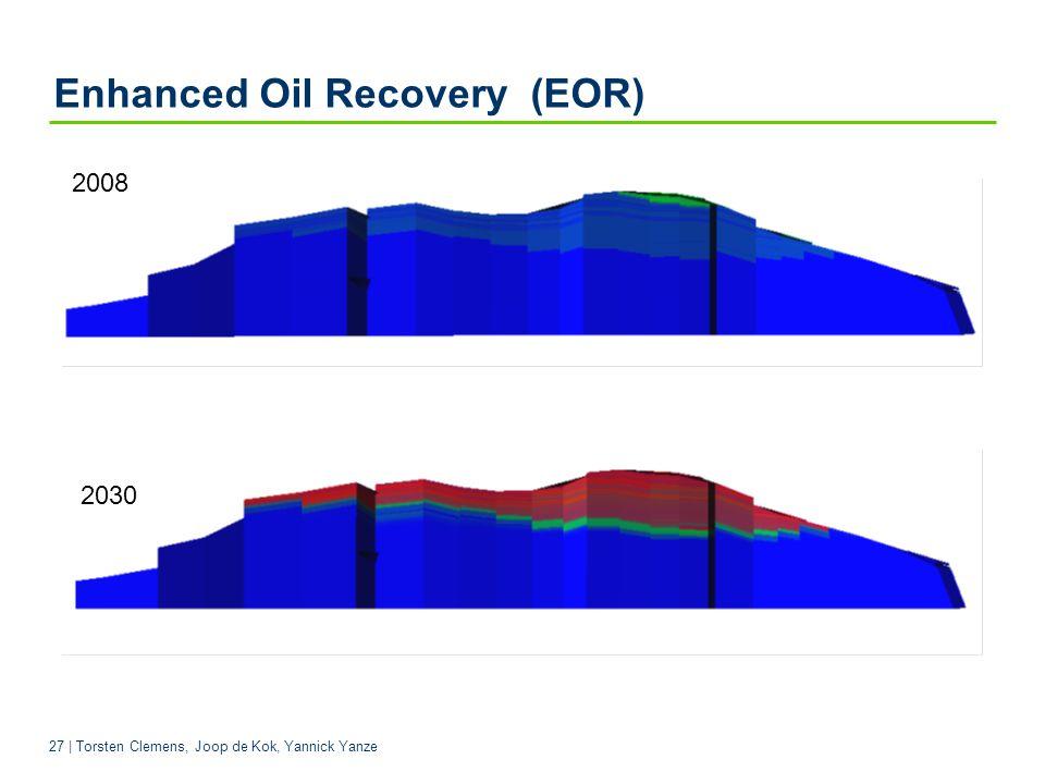 27 | Torsten Clemens, Joop de Kok, Yannick Yanze Enhanced Oil Recovery (EOR) 2008 2030