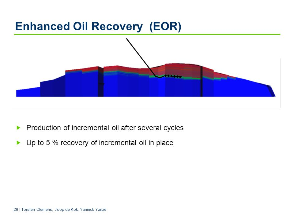 28 | Torsten Clemens, Joop de Kok, Yannick Yanze Enhanced Oil Recovery (EOR) Production of incremental oil after several cycles Up to 5 % recovery of incremental oil in place