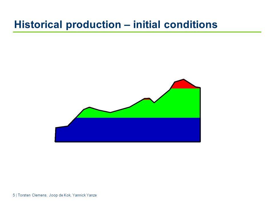 5 | Torsten Clemens, Joop de Kok, Yannick Yanze Historical production – initial conditions