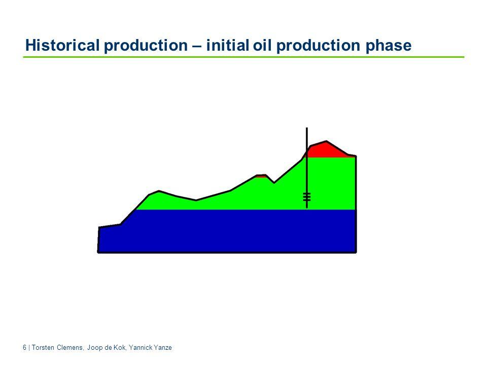 6 | Torsten Clemens, Joop de Kok, Yannick Yanze Historical production – initial oil production phase