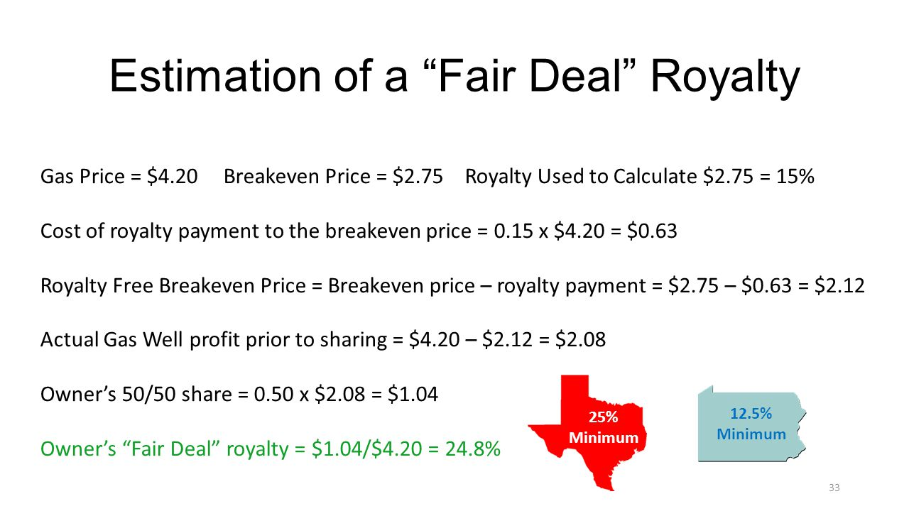 Estimation of a Fair Deal Royalty Gas Price = $4.20 Breakeven Price = $2.75 Royalty Used to Calculate $2.75 = 15% Cost of royalty payment to the breakeven price = 0.15 x $4.20 = $0.63 Royalty Free Breakeven Price = Breakeven price – royalty payment = $2.75 – $0.63 = $2.12 Actual Gas Well profit prior to sharing = $4.20 – $2.12 = $2.08 Owners 50/50 share = 0.50 x $2.08 = $1.04 Owners Fair Deal royalty = $1.04/$4.20 = 24.8% 25% Minimum 12.5% Minimum 33