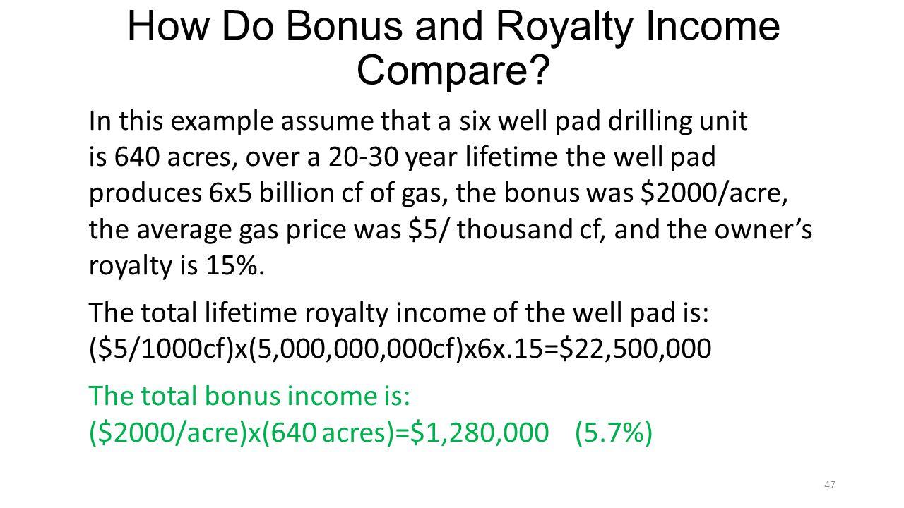 How Do Bonus and Royalty Income Compare.