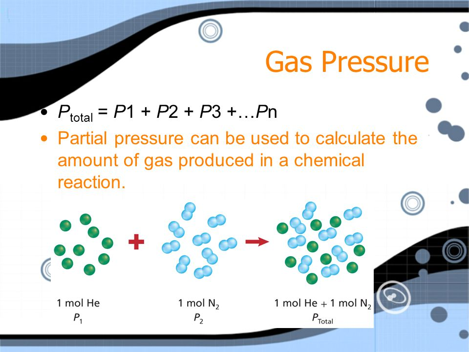 Gas Pressure Daltons law of partial pressures states that the total pressure of a mixture of gases is equal to the sum of the pressures of all the gas