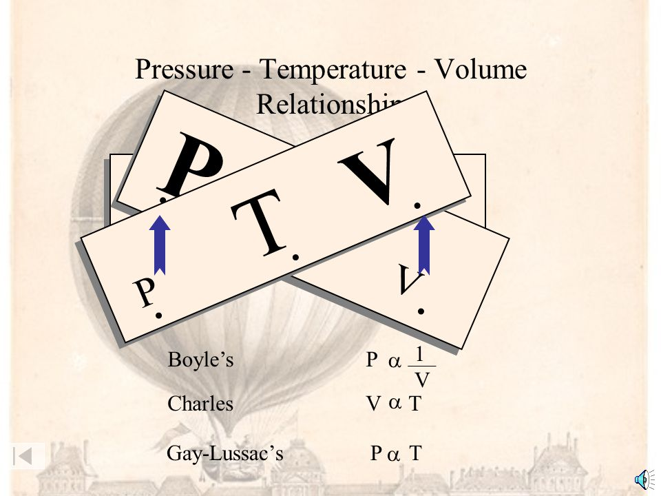 Combined Gas Law Equation By combining the equation for Boyles Law and Charless Law.
