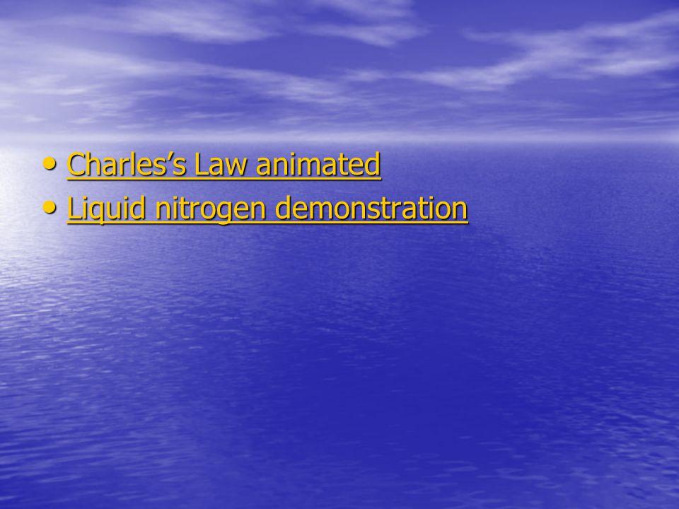 Charless Law animated Charless Law animated Charless Law animated Charless Law animated Liquid nitrogen demonstration Liquid nitrogen demonstration Li