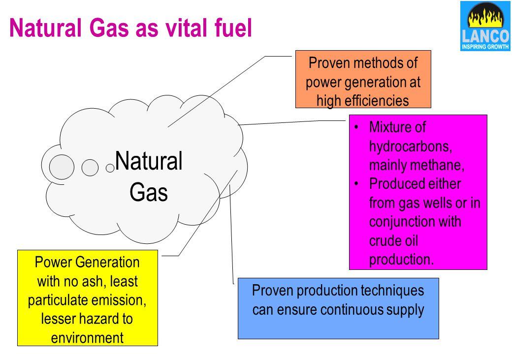 Natural Gas Production & Utilization