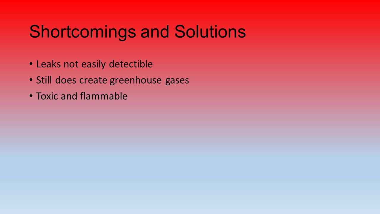 Shortcomings and Solutions Leaks not easily detectible Still does create greenhouse gases Toxic and flammable