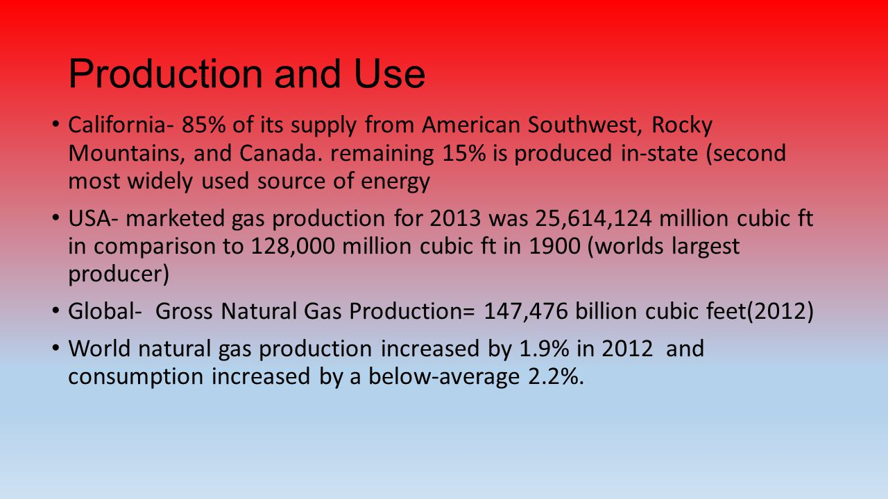 Production and Use California- 85% of its supply from American Southwest, Rocky Mountains, and Canada.