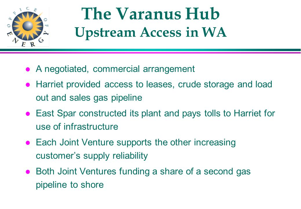 The Varanus Hub Upstream Access in WA l A negotiated, commercial arrangement l Harriet provided access to leases, crude storage and load out and sales gas pipeline l East Spar constructed its plant and pays tolls to Harriet for use of infrastructure l Each Joint Venture supports the other increasing customers supply reliability l Both Joint Ventures funding a share of a second gas pipeline to shore