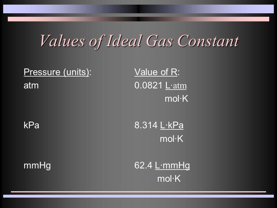 Values of Ideal Gas Constant Pressure (units):Value of R: atm0.0821 L ·atm mol·K kPa8.314 L·kPa mol·K mmHg62.4 L·mmHg mol·K