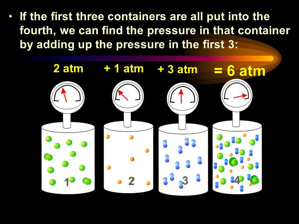 PT = P1 + P2 + P3 + …….PT = total pressure P# = the partial pressures of the individual gases