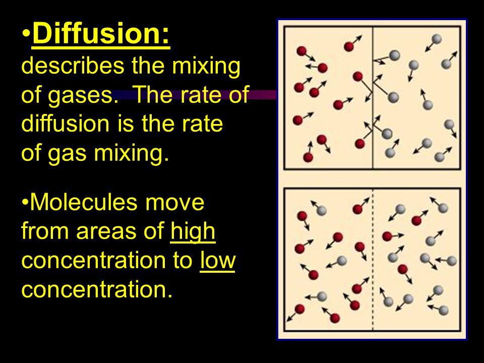 J.Grahams Law IV. Effusion and Diffusion Grahams Law states that the rates of diffusion/effusion of gases at the same temperature and pressure are inv
