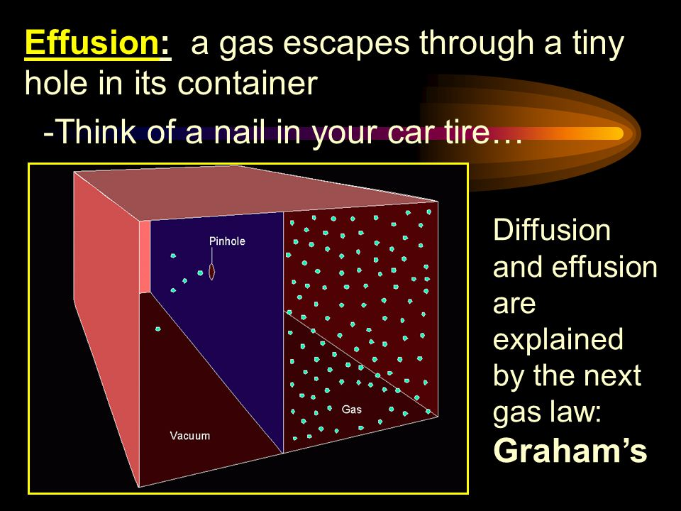 Diffusion: describes the mixing of gases. The rate of diffusion is the rate of gas mixing. Molecules move from areas of high concentration to low conc
