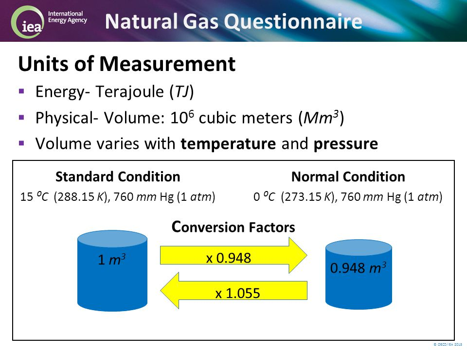 © OECD/IEA 2013 Natural Gas Questionnaire Energy- Terajoule (TJ) Physical- Volume: 10 6 cubic meters (Mm 3 ) Volume varies with temperature and pressure Normal Condition 0 C (273.15 K), 760 mm Hg (1 atm) C onversion Factors Units of Measurement Standard Condition 15 C (288.15 K), 760 mm Hg (1 atm) 1 m 3 0.948 m 3 x 0.948 x 1.055