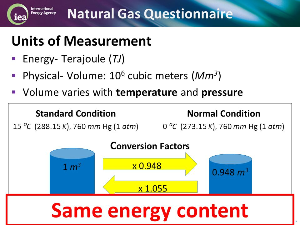 © OECD/IEA 2013 Natural Gas Questionnaire Energy- Terajoule (TJ) Physical- Volume: 10 6 cubic meters (Mm 3 ) Volume varies with temperature and pressure Normal Condition 0 C (273.15 K), 760 mm Hg (1 atm) C onversion Factors Units of Measurement Standard Condition 15 C (288.15 K), 760 mm Hg (1 atm) 1 m 3 0.948 m 3 x 0.948 x 1.055 Same energy content