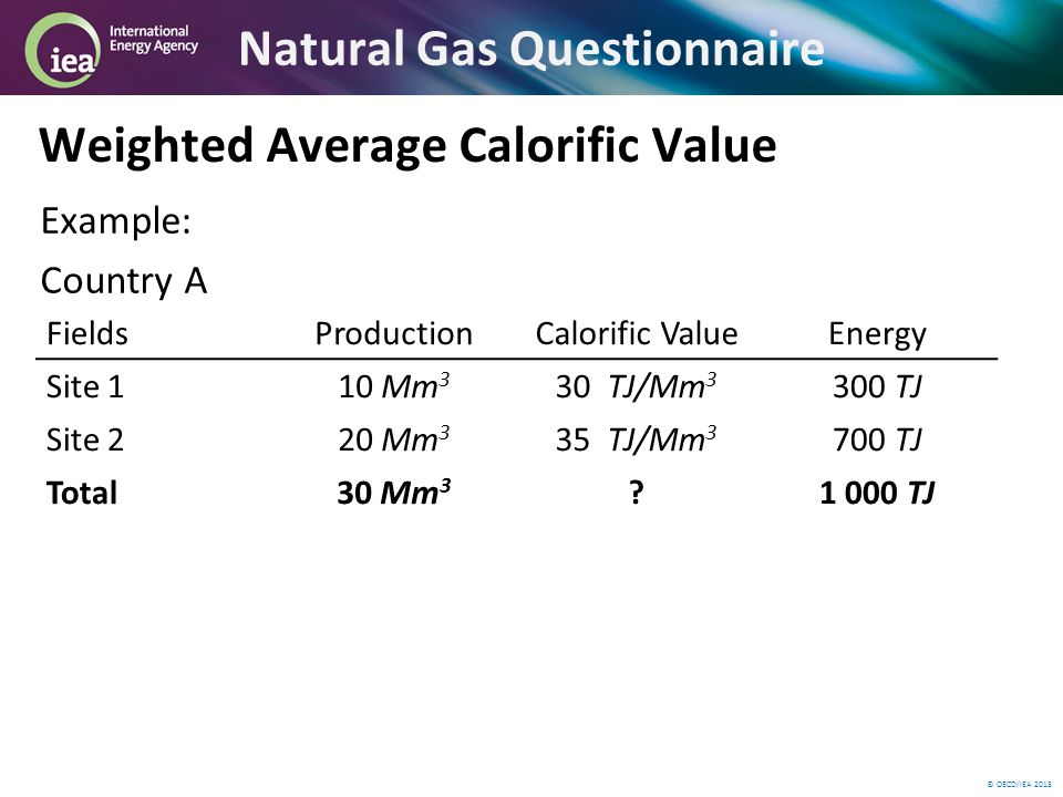 © OECD/IEA 2013 Natural Gas Questionnaire Weighted Average Calorific Value Example: Country A FieldsProductionCalorific ValueEnergy Site 110 Mm 3 30 TJ/Mm 3 300 TJ Site 220 Mm 3 35 TJ/Mm 3 700 TJ Total30 Mm 3 1 000 TJ