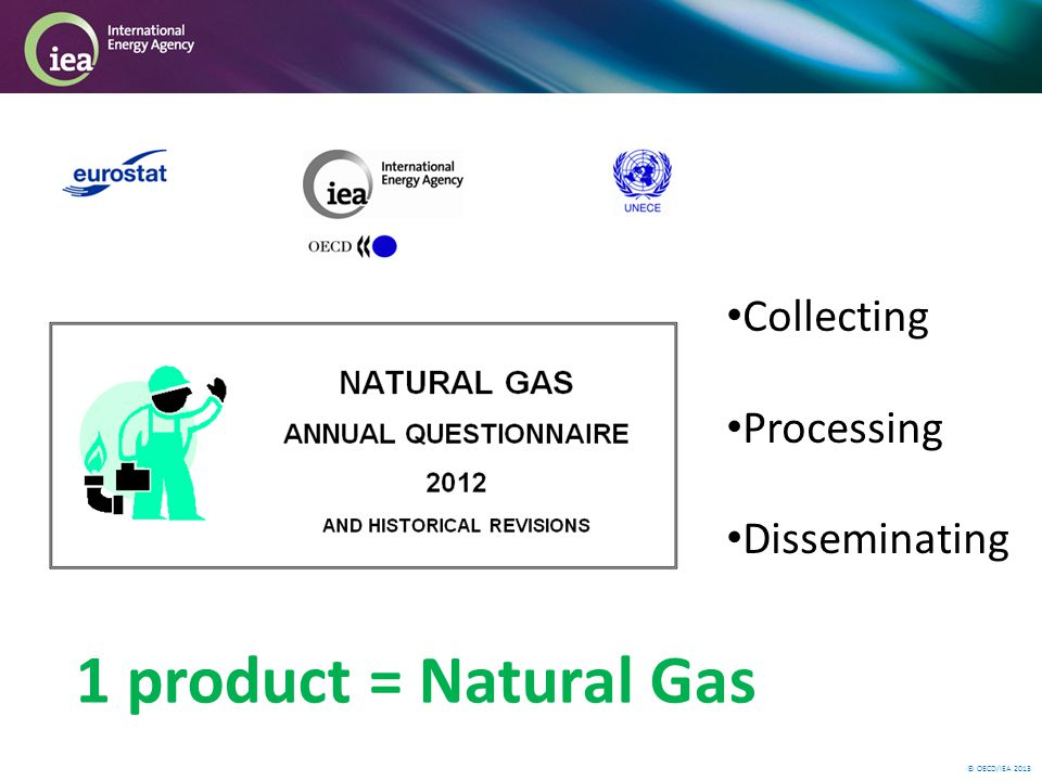 © OECD/IEA 2013 Collecting Processing Disseminating 1 product = Natural Gas