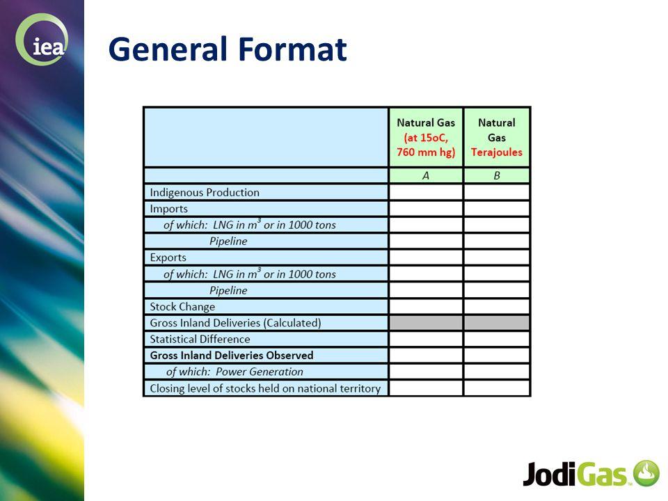 © OECD/IEA 2013 General Format