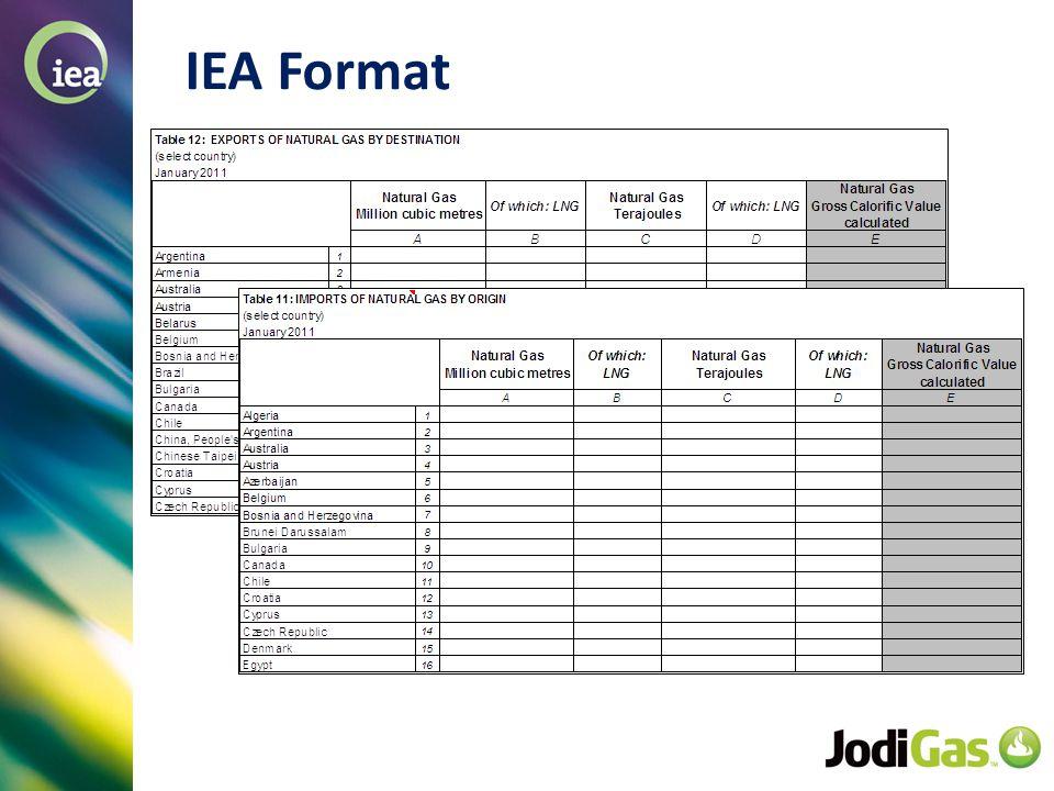 © OECD/IEA 2013 IEA Format